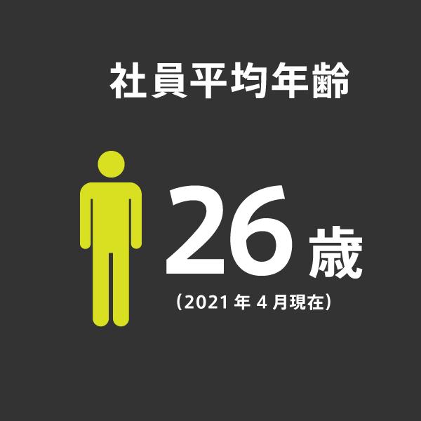 社員平均年齢